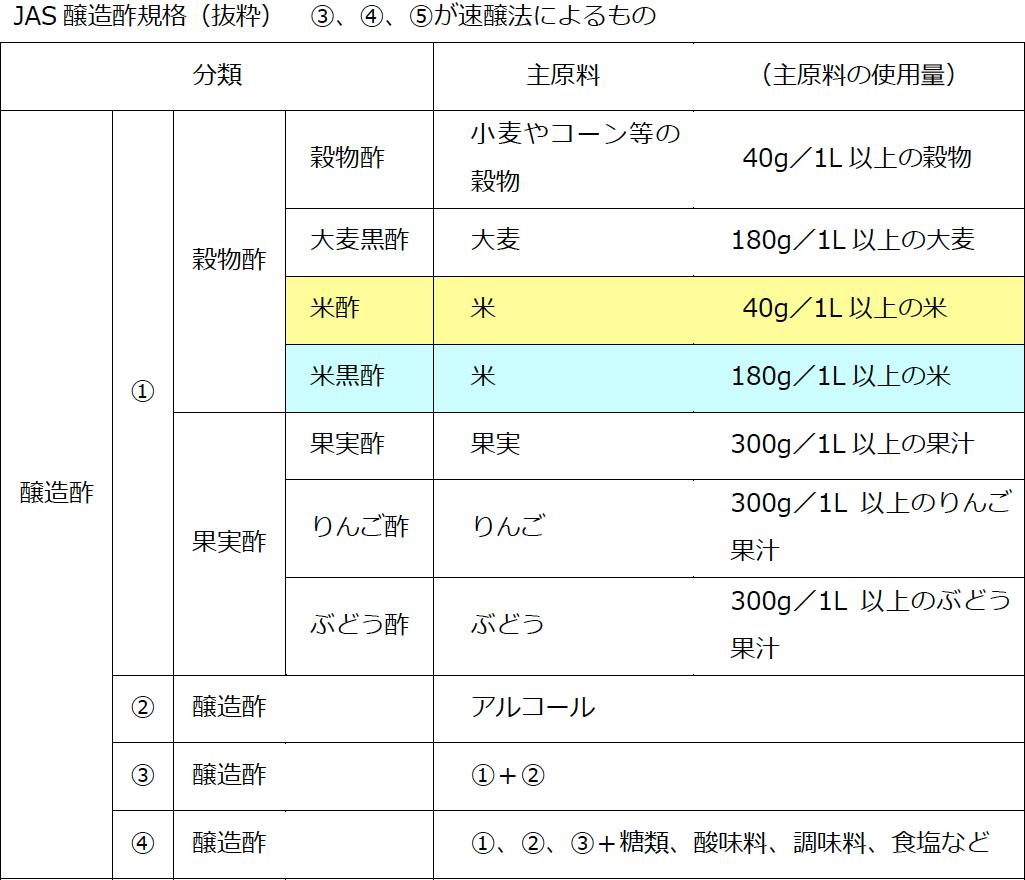 kozu_difference01