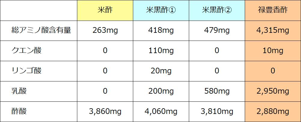 kozu_difference02