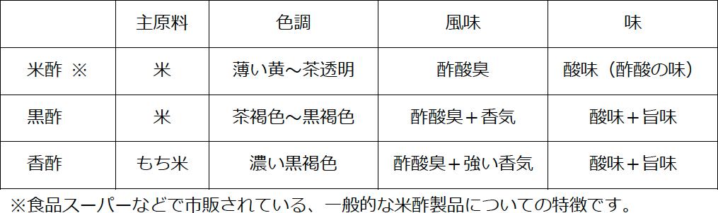 kozu_difference03
